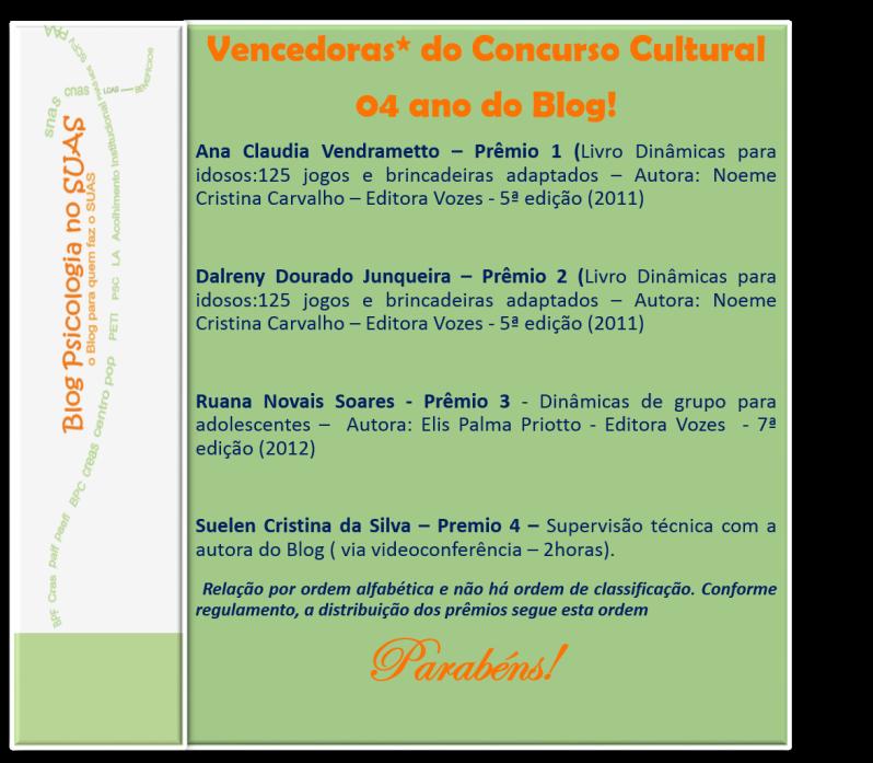 Resultado do concurso Rozana Fonseca